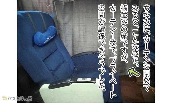 ちなみにカーテンを閉めてみると、こんな感じ。横並びの席ですが、カーテン1枚で、プライベート空間が確保できそうでした。