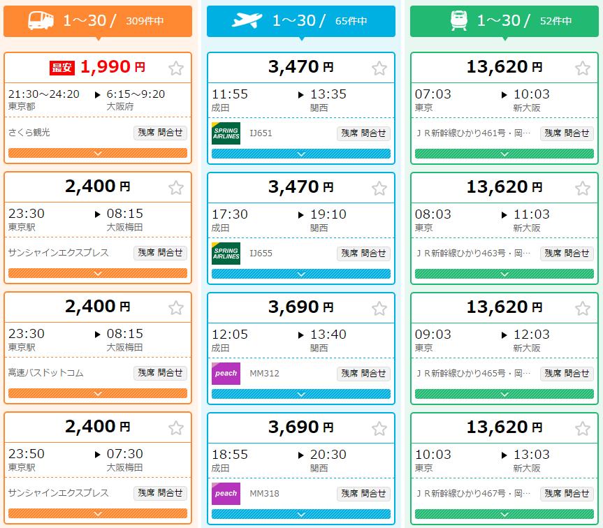 【東京→大阪】交通費比較! 夜行バスは新幹線より1万円以上も ...