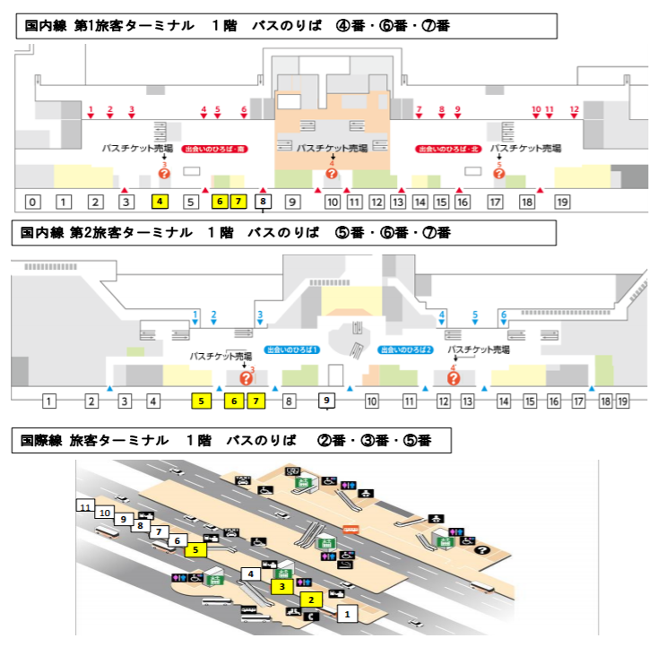 空港 バス 羽田