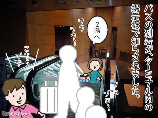 バスの到着が、ターミナル内の掲示板で知らされました。