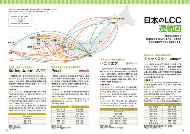 日本のLCC運航図