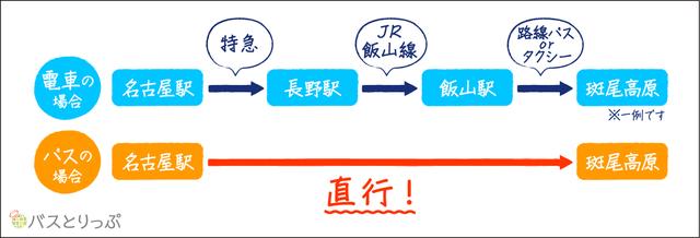 図B.png