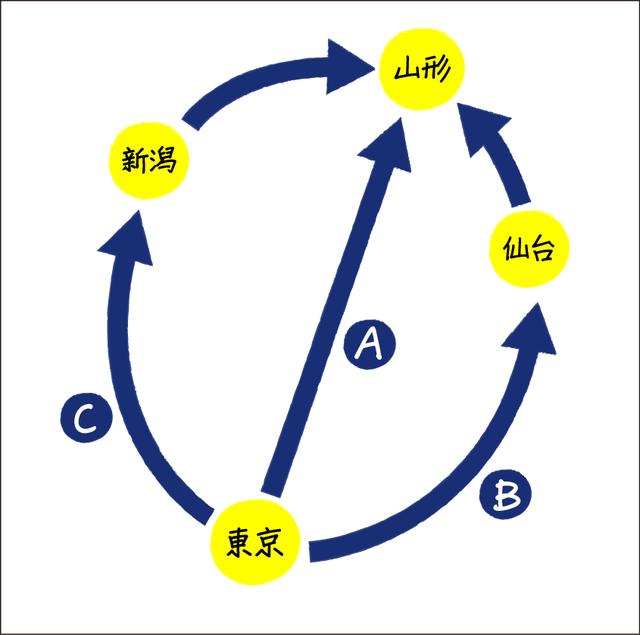 図E.png