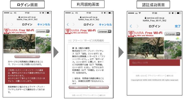 「NARA_Free_Wi-Fi_Wi2」サービス 画像遷移イメージ.png
