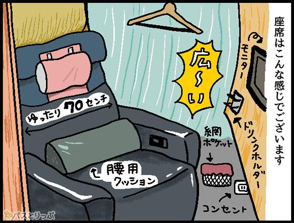 座席はこんな感じでございます 広~い モニター ドリンクホルダー コンセント 網ポケット 腰用クッション ゆったり70センチ
