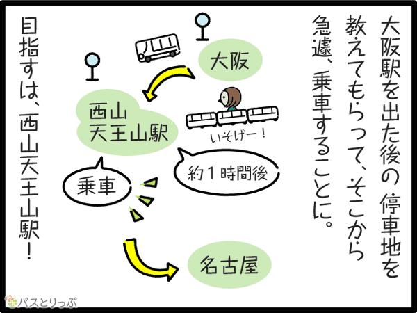 大阪駅を出た後の停車地を教えてもらって、そこから急遽、乗車することに。大阪→西山天王山駅(約1時間後乗車)→名古屋 目指すは、西天王山駅!