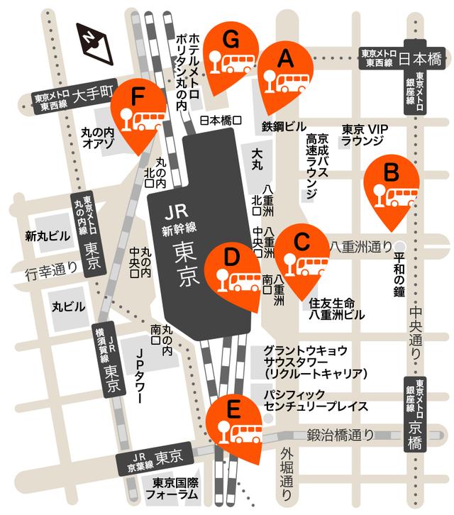 東京駅周辺のバスターミナル