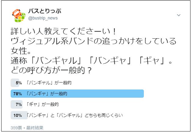Twitter結果.png