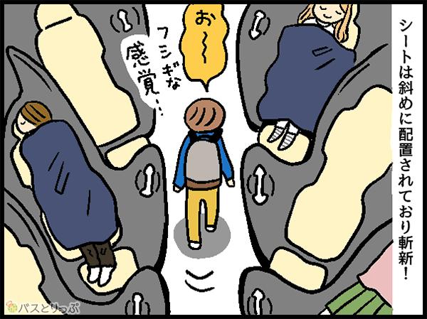 コクーン①