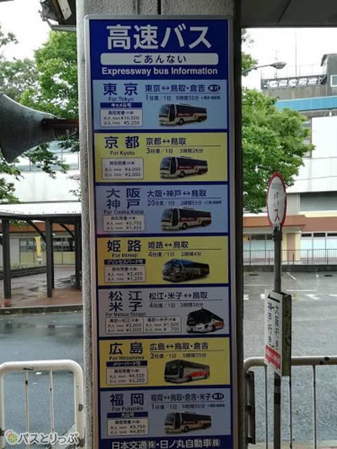 九州行き、関西行き、関東行きと多くの高速バスがここから出発