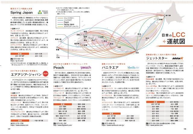 日本のLCC運行図