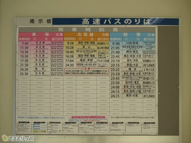 上り方面時刻表