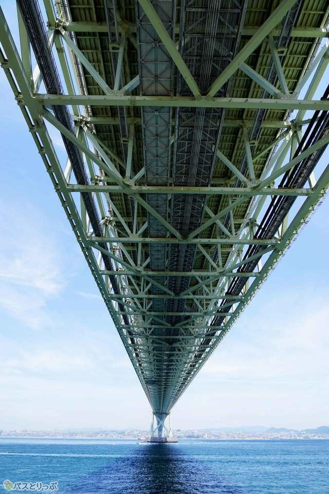 さすが橋のスケールに驚きが隠せません