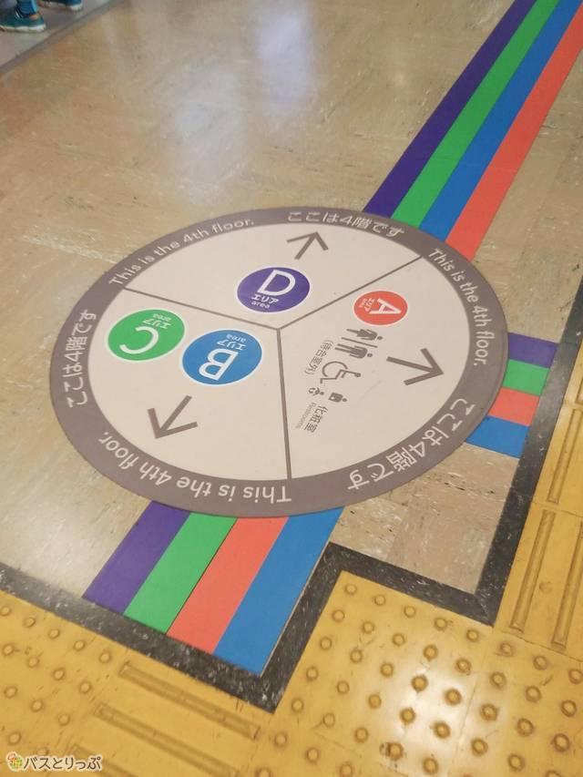 足元を見ると色別矢印が。このとおり進みます