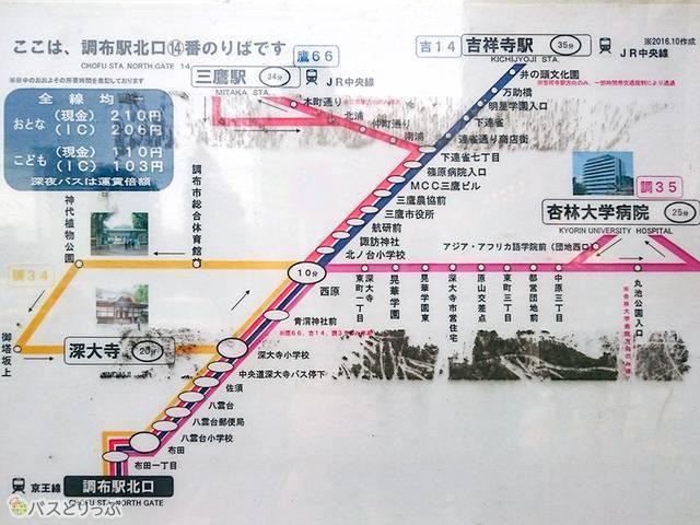 深大寺BT 「中央道深大寺バス停下」までの路線バス