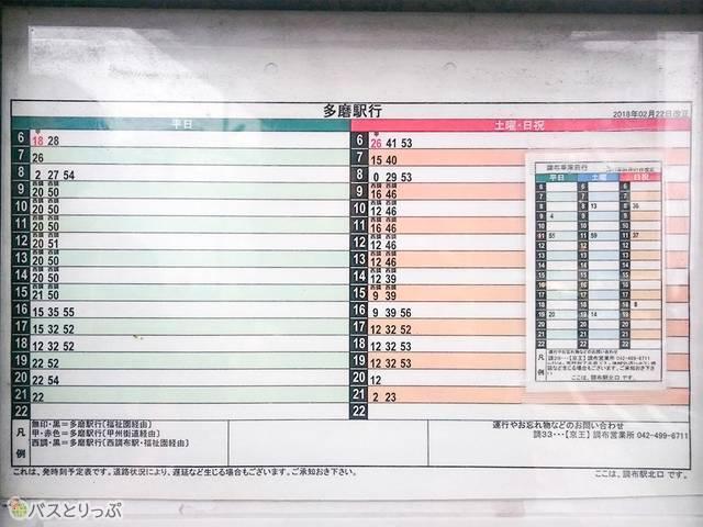 深大寺BT 調布駅から多磨駅行きの時刻表