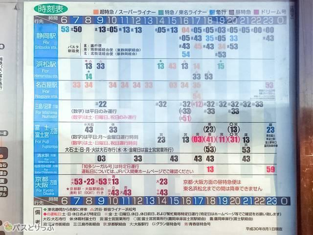 下り線の時刻表