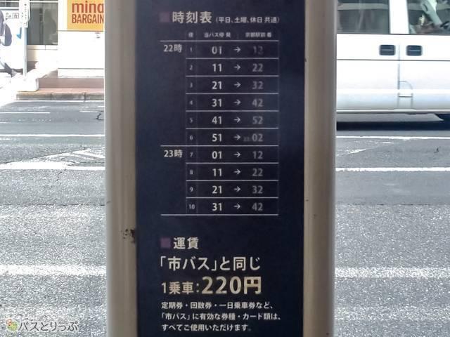 かわらまちよるバス「河原町三条南」バス停。市バス一日乗車券でも乗れるのはありがたい