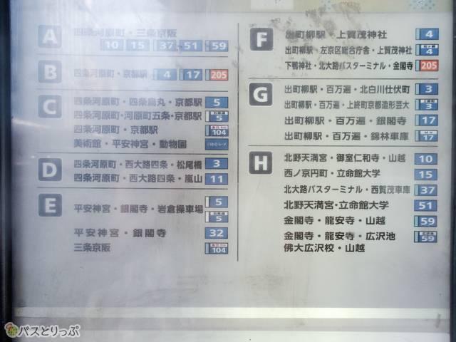 市バス河原町三条バス停は、行き先別に停留所の場所が異なる。バス停に書かれた停留所情報をチェックしよう