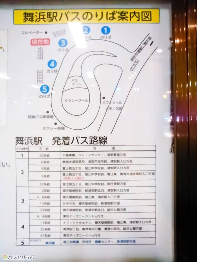 2番乗り場、9系統(浦安駅入口行)37系統(南行徳行)に乗車します