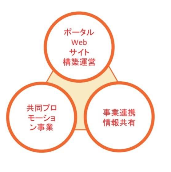 3つの目的.jpg