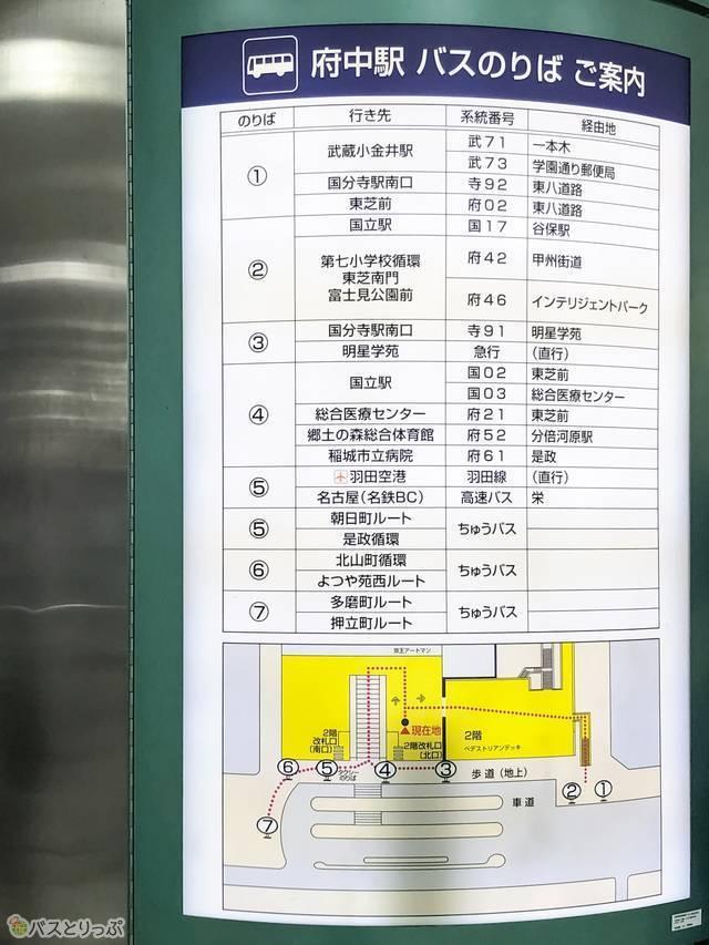 府中駅周辺のバス乗り場案内