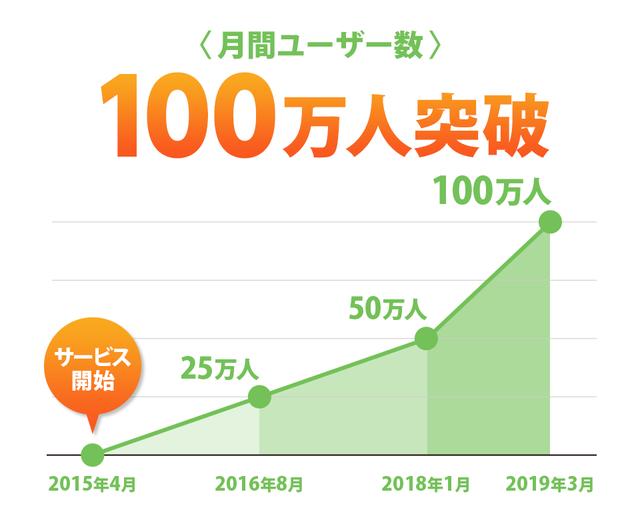 pr-21_graph.png
