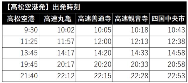 高松空港発の時刻表