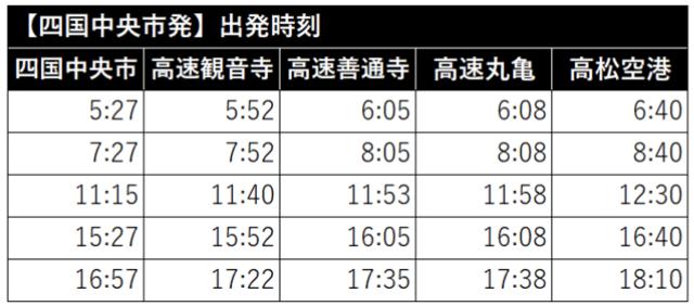 四国中央市発の時刻表