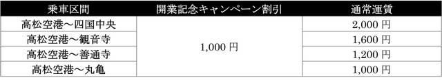 キャンペーン運賃.jpg