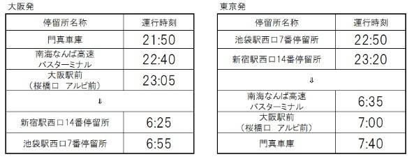 東京大阪線.jpg