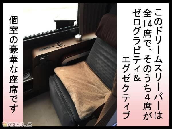 このドリームスリーパーは全14席で、そのうち4席がゼログラビティ&エグゼクティブ。個室の豪華な座席です。