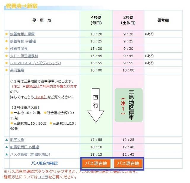 時刻表の「バス現在地」をクリック(※画像は2019年10月以前の時刻表)