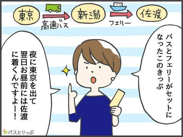 バスとフェリーがセットになったこのきっぷ、夜に東京を出て翌日お昼前には佐渡に漬くんですよー!