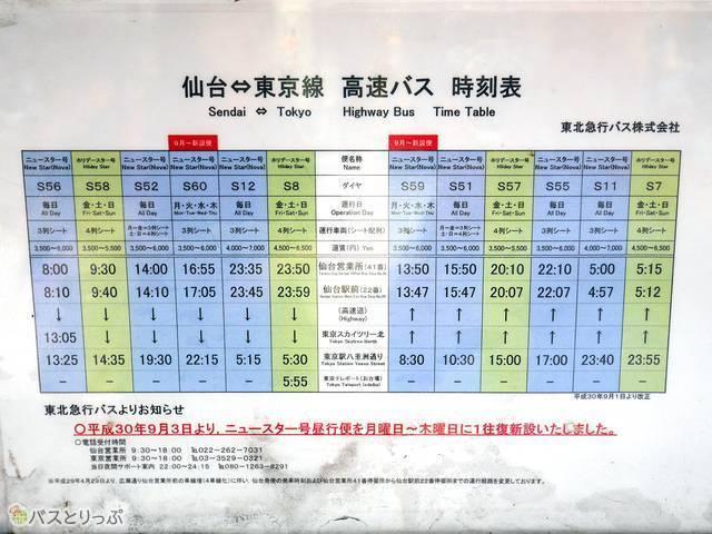 22番のりばの東京行き時刻表