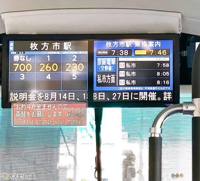 到着予定時刻などが表示されるモニター(ダイレクトエクスプレス直Q京都号)