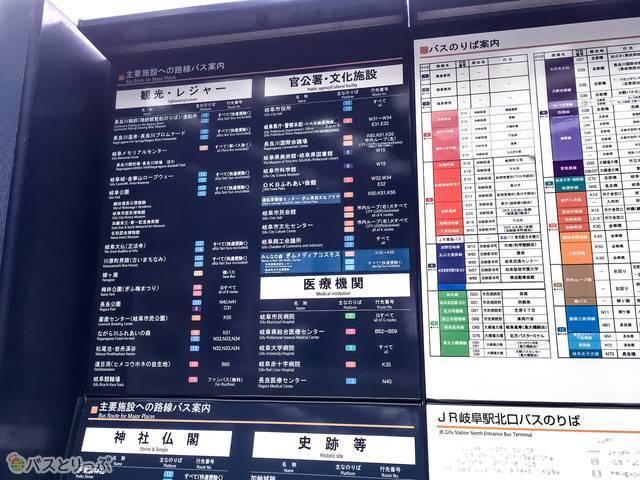 主要観光地などへのアクセスやバスの番号も詳しく記載されています。バスの種類が多いので、ここで目的地などを確認しましょう