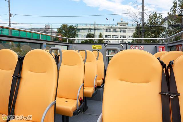 黄色のシートが青空によく合います
