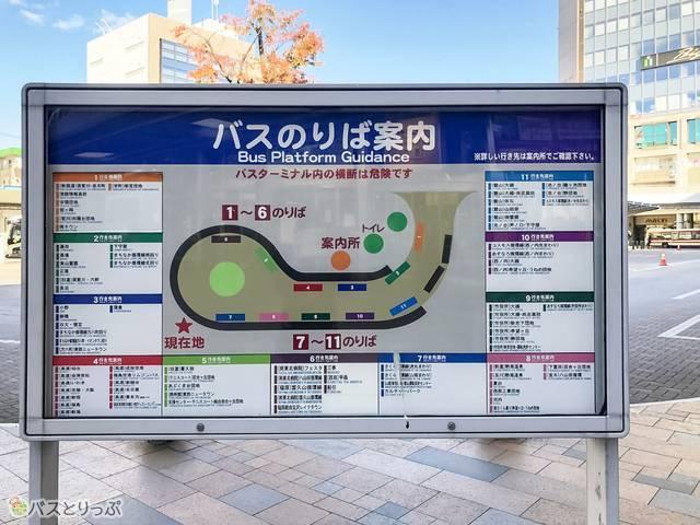 それぞれのバス乗り場が表示された掲示板
