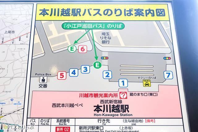 本川越駅バス乗り場案内