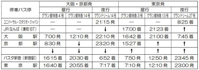 西日本JRバス2階建てバス.jpg