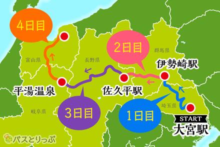 「ローカル路線バス乗り継ぎの旅Z」第13弾(大宮~黒部)4日間のルート・立ち寄りスポットまとめ! 移動距離・乗車本数は?