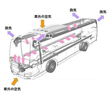 バス車内外気モードイラスト.png
