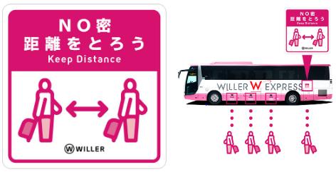バスボディに掲示する立ち位置サインイメージ.png