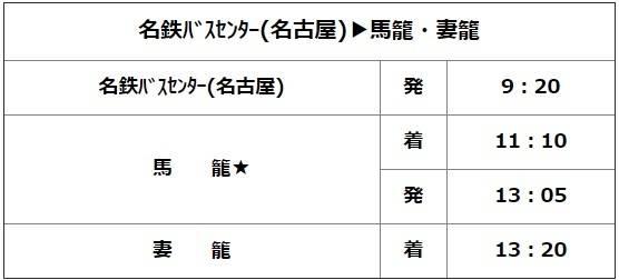 名古屋~馬籠・妻籠.jpg
