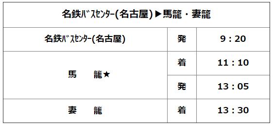 名古屋発.png