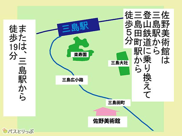 佐野美術館は三島駅から登山鉄道に乗り換えて三島田町駅から徒歩5分。または三島駅から徒歩19分。