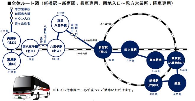 西船橋・千葉ニュータウン・成田線〔深夜急行バス …